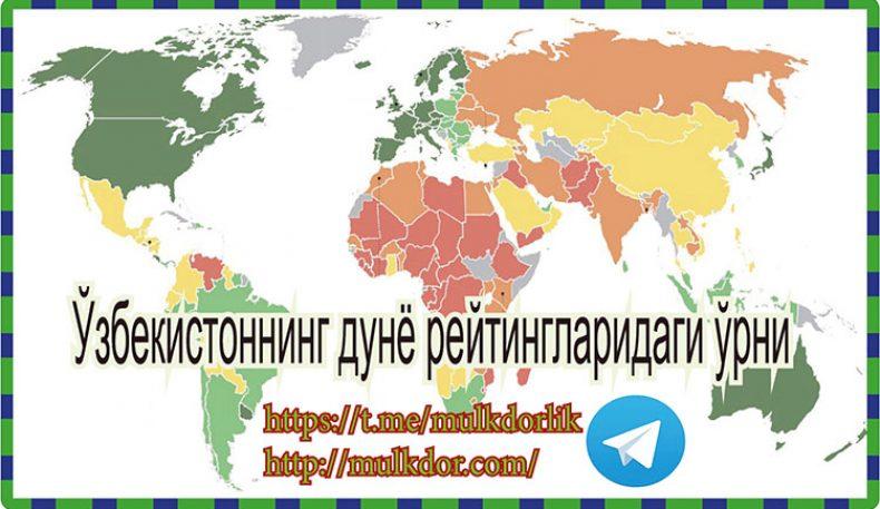 Ўзбекистоннинг дунё рейтингларидаги ўрни