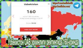Ўзбекистон ОАВ эркинлиги рейтингида 160-ўринда