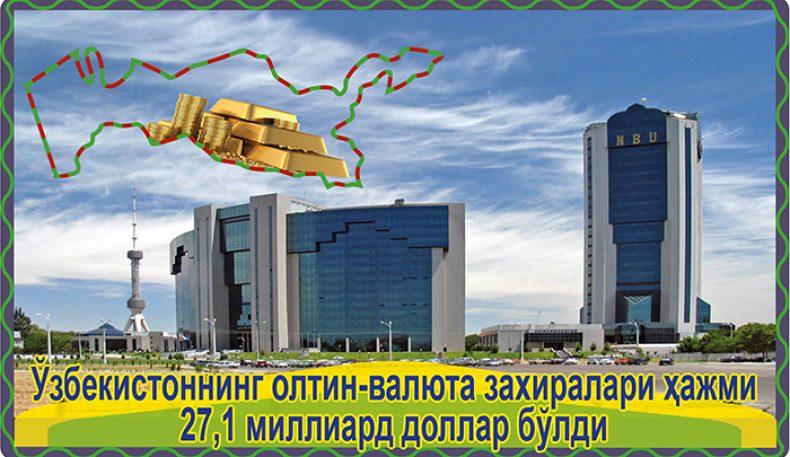 Ўзбекистоннинг олтин-валюта захиралари ҳажми 27,1 миллиард доллар бўлди