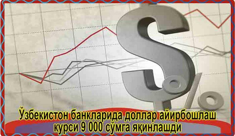 Ўзбекистон банкларида доллар айирбошлаш курси 9 000 сўмга яқинлашди
